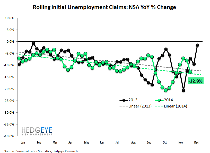 Jobless Claims: Watching the Energy States for Signs of Labor Market Deterioration - 2