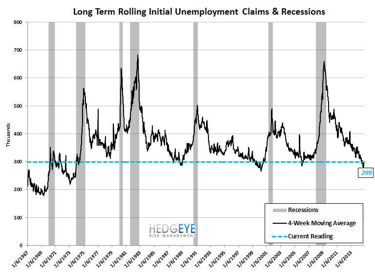 Jobless Claims: Watching the Energy States for Signs of Labor Market Deterioration - 9