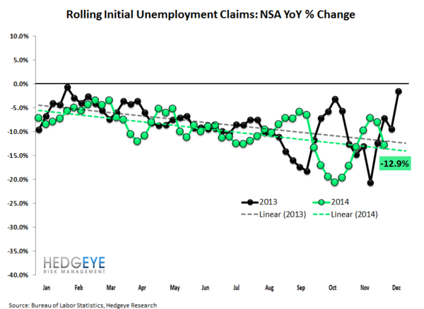 Jobless Claims: Watching the Energy States for Signs of Labor Market Deterioration - 2 normal  1