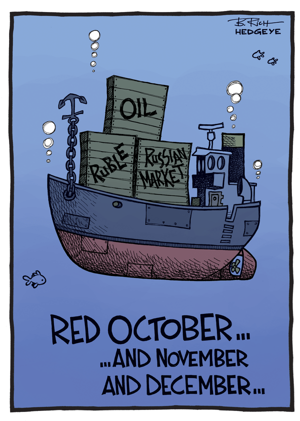 The Best of This Week From Hedgeye - Russia ruble oil 12.15.14