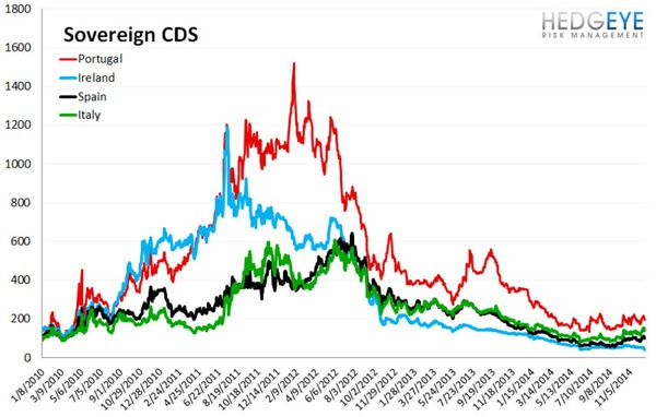 European Banking Monitor: Sberbank CDS Continued Wider - chart3 sovereign cds