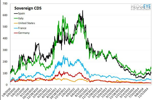 European Banking Monitor: Sberbank CDS Continued Wider - chart4 sovereign CDS