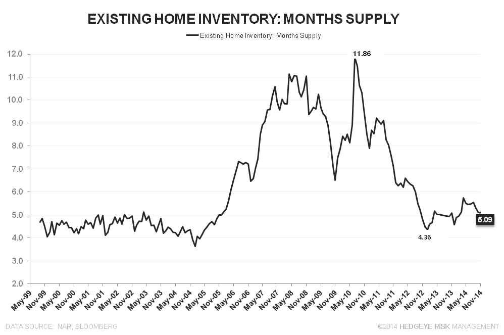 EHS - RECOUPLING TO PHS - EHS Inventory Mo Supply