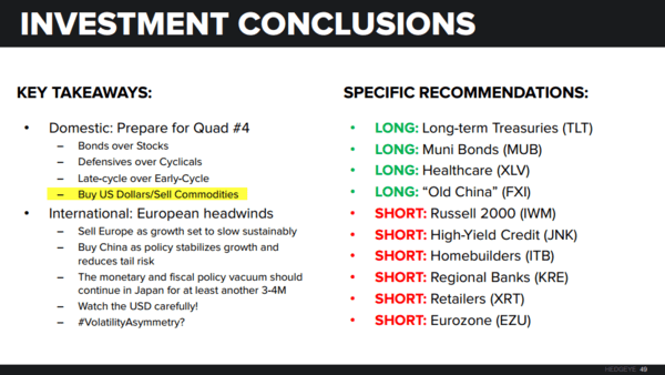 THE HEDGEYE MACRO PLAYBOOK - 5