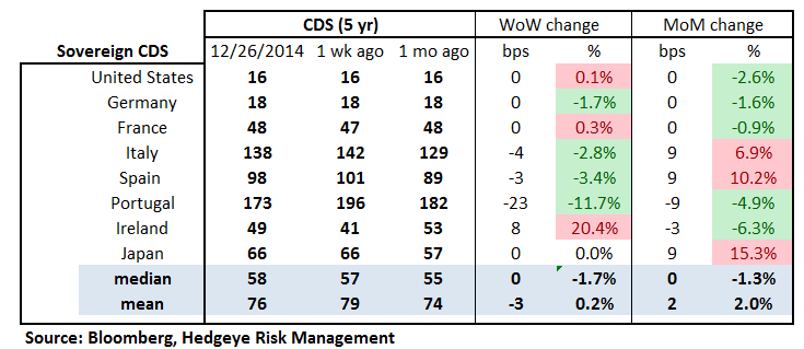 MONDAY MORNING RISK MONITOR: INTERMEDIATE TERM RISK IS HIGH - 18