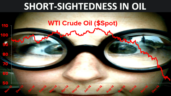 CHART OF THE DAY: Short-Sightedness In Oil (WTI November 2013 to today) - 12.31.14 chart