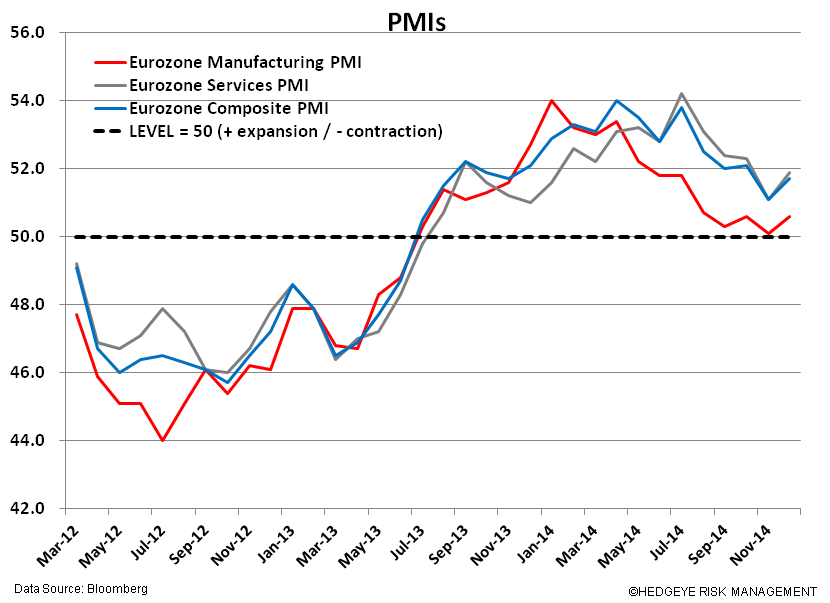 Draghi Jawboning and EURO Falling, Again - bb. pmi