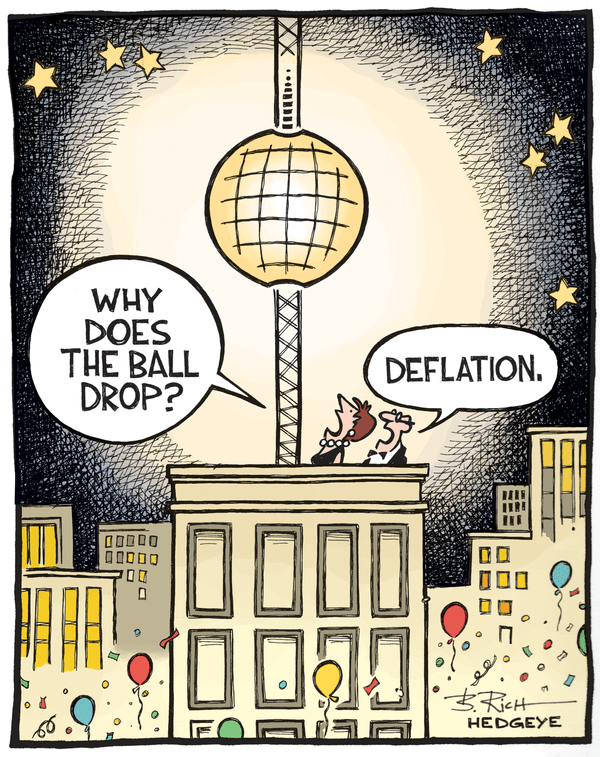 Investing Ideas Newsletter - Ball drop cartoon 12.31.2014