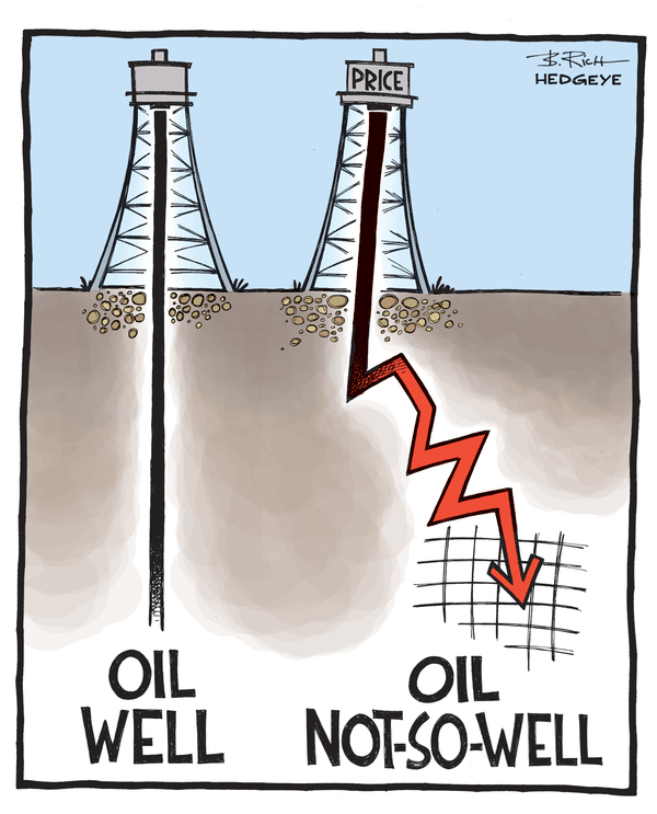 Cartoon of the Day: Free Fallin' - Oil cartoon 01.05.2015