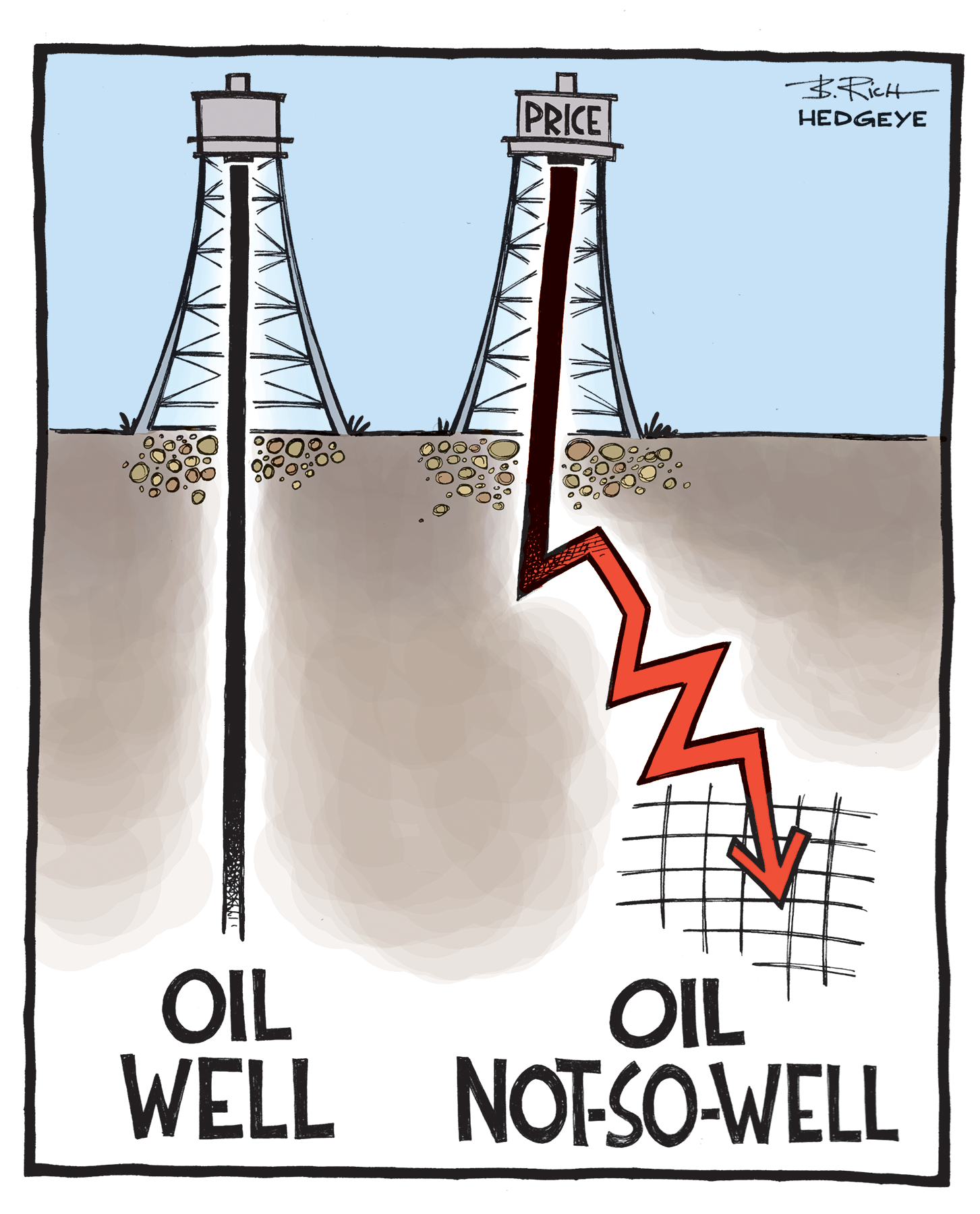 Cartoon Of The Day Oil Well