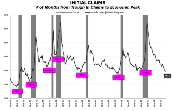 Captain Obvious:  December ISM - IC Cycle