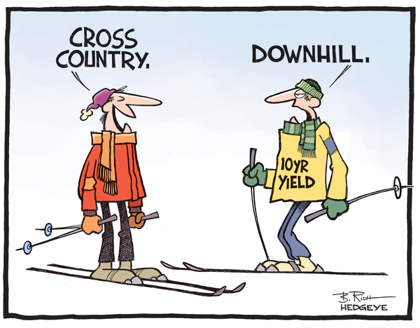 The Best of This Week From Hedgeye - 10yr downhill 1.6.15