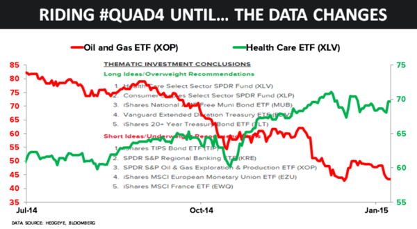 The Best of This Week From Hedgeye - COD quad4 idead 1.8.15