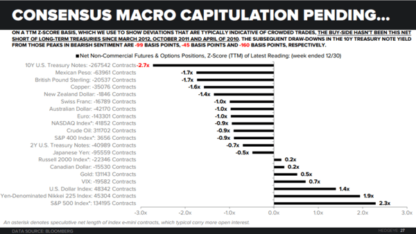 THE HEDGEYE MACRO PLAYBOOK - 1 9 2015 9 19 16 AM