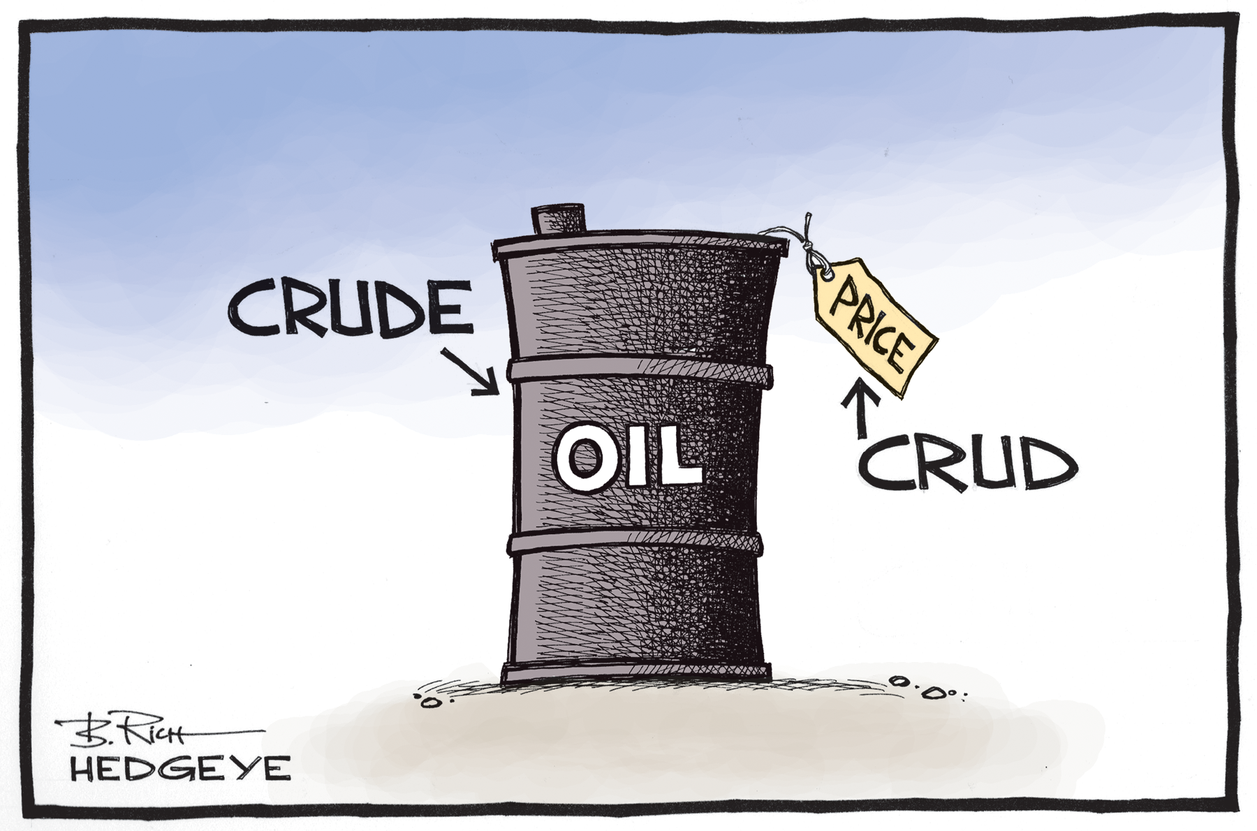 NYMEX Crude Oil Technical Analysis
