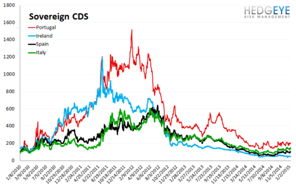 European Banking Monitor: Sberbank CDS Widens on the Back of Fitch Downgrade - chart3 sovereign CDS