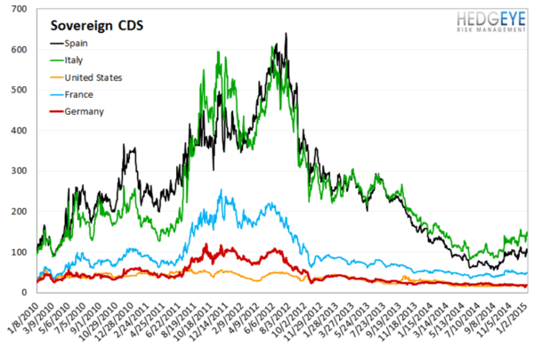 European Banking Monitor: Sberbank CDS Widens on the Back of Fitch Downgrade - chart4 sovereign CDS