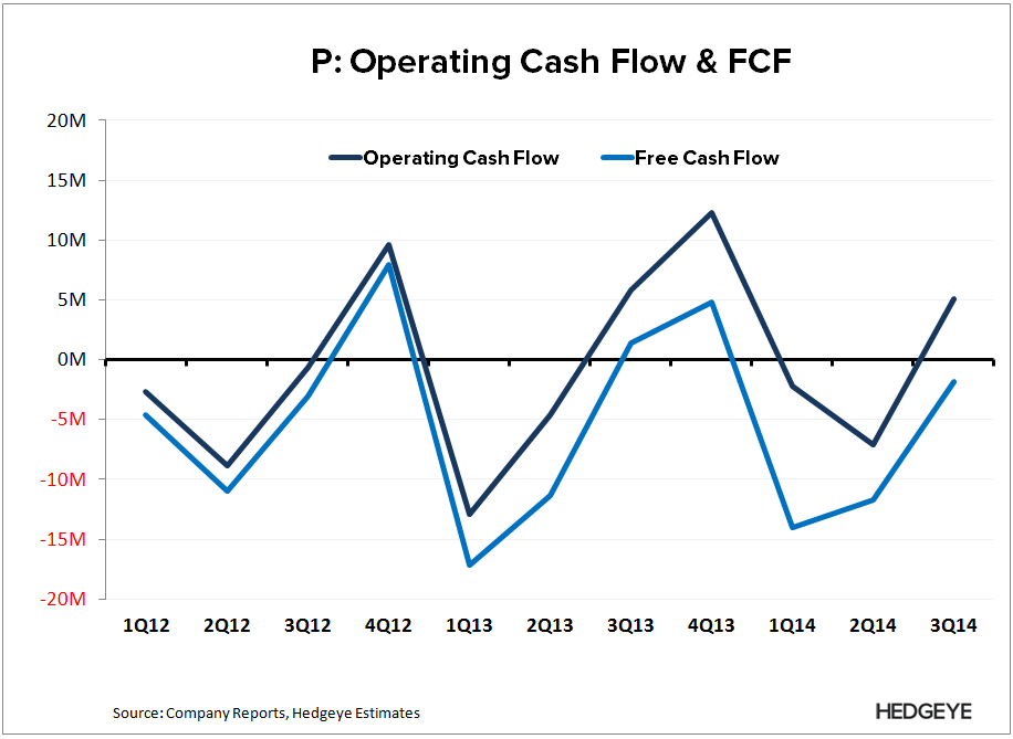 P: Webcaster IV = Powder Keg - P   Cash Flow