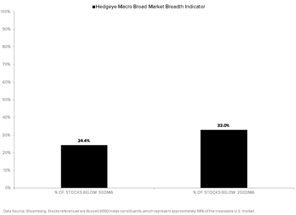 THE HEDGEYE MACRO PLAYBOOK - BMBI 12 29 14