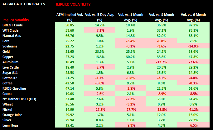 Commodities: Weekly Quant - chart6 volatility