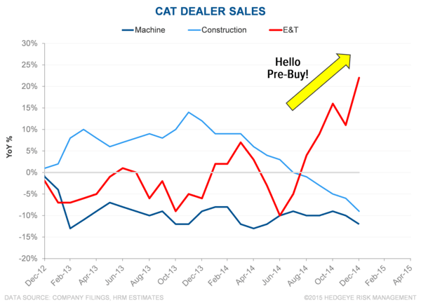 CAT: More Than Oil & Gas (Thoughts Into the Print) - nbv2
