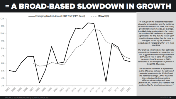THE HEDGEYE MACRO PLAYBOOK - EM   GDP