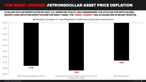 THE HEDGEYE MACRO PLAYBOOK - EM   The Great Unwind