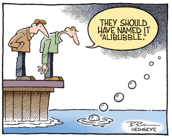 The Best of This Week From Hedgeye - Babba bubbles 1.29.15