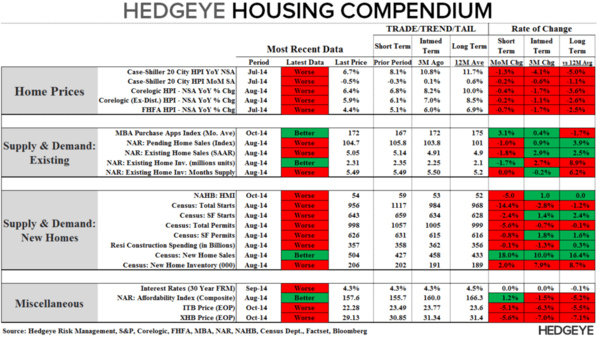 THE HEDGEYE MACRO PLAYBOOK - 2 4 2015 7 46 49 AM