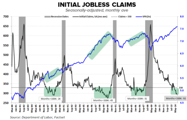 INITIAL CLAIMS: COGNITIVE DISSONANCE & MICE - Claims 3