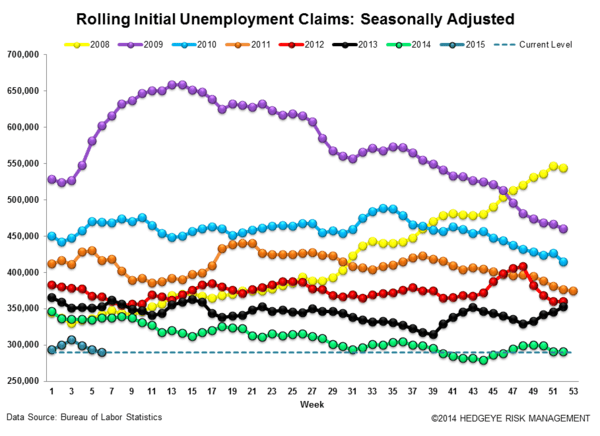 INITIAL CLAIMS: COGNITIVE DISSONANCE & MICE - Claims 7