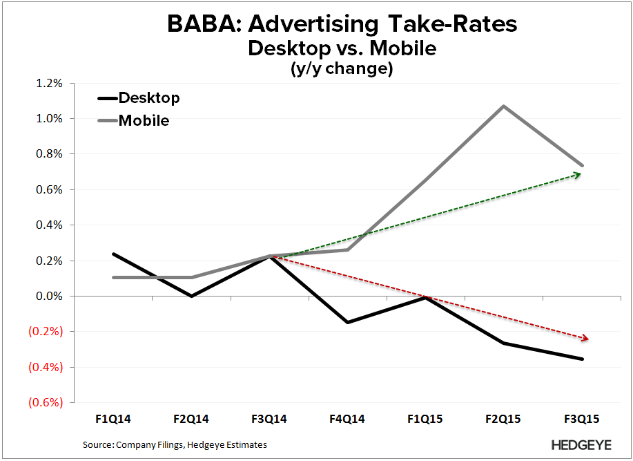 BABA: The Mobile Debate - BABA   Ad take y y