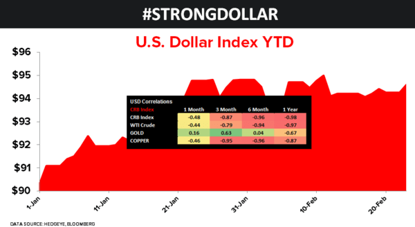 It's All About the Dollar… - brye