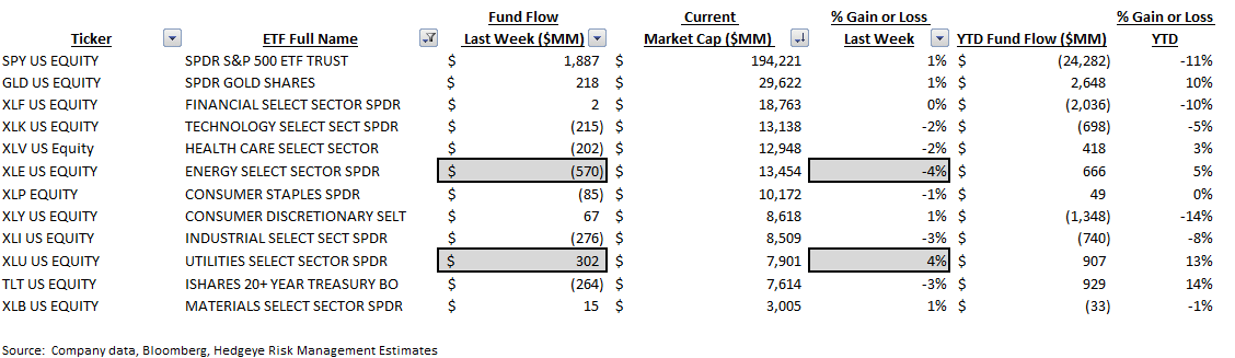 ICI Fund Flow Survey: Bond Bulls Continue to Rule 2015 - ICI 9