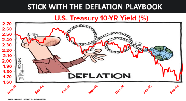 Stick With The Deflation Playbook - 46