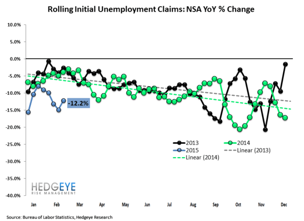 INITIAL CLAIMS | SLOWING IMPROVEMENT - Claims2 normal  1