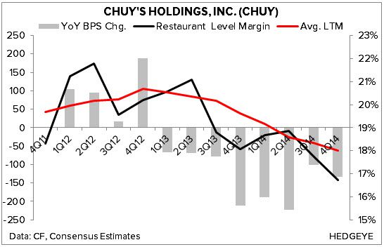 CHUY: STAYING SHORT - 1