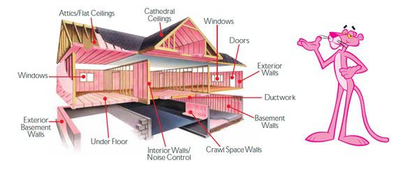 OC: Adding Owens Corning to Investing Ideas - o9
