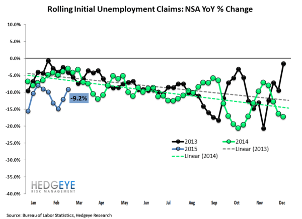 INITIAL CLAIMS | FURTHER COLOR ON THE ENERGY LABOR ENVIRONMENT - Claims2