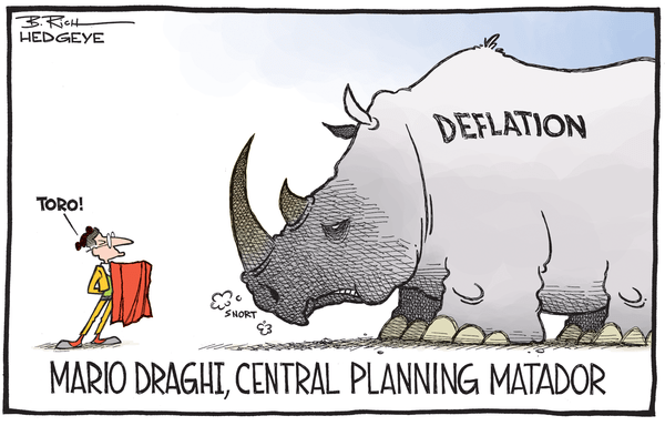 Current Global Macro Market Risk Summed Up In One Word - Deflation cartoon 01.21.2015