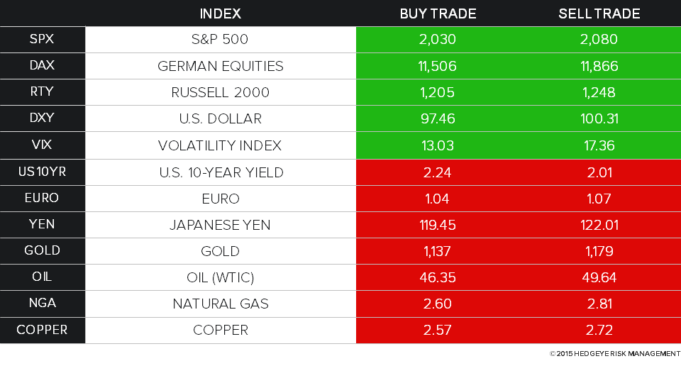 Keith's Daily Trading Ranges, Unlocked - Slide1
