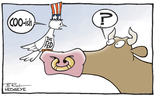 CHART OF THE DAY: COO-ish - Fed cartoon 03.18.2015NEW