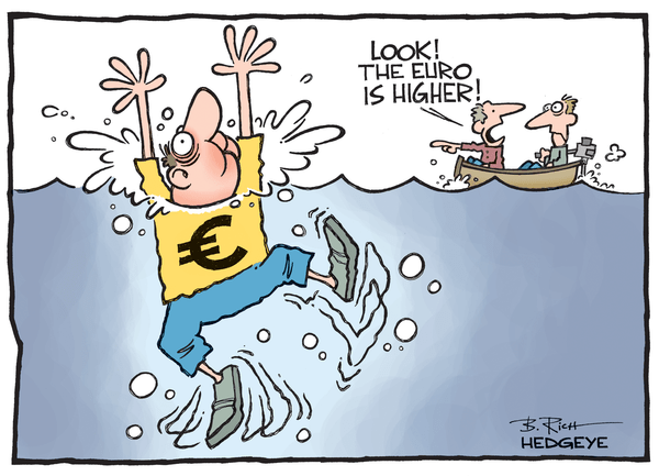 Cartoon of the Day: Sinking Euro - Euro cartoon 03.23.2015