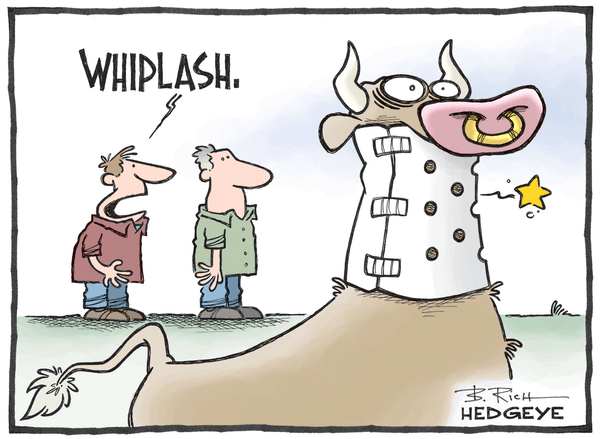 Hedgeye Cartoon of the Day - Whiplash cartoon 03.26.2015