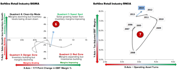 Retail – Our 2015 Quarterly Playbook - chart3 3 31