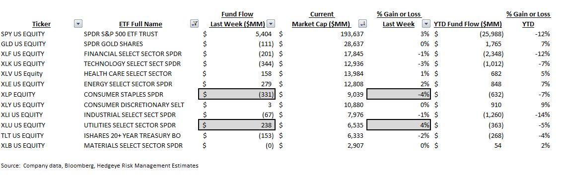 [UNLOCKED] ICI Fund Flow Survey | Domestic Equity Flows Go Into Net Redemption for 2015 - ICI 9