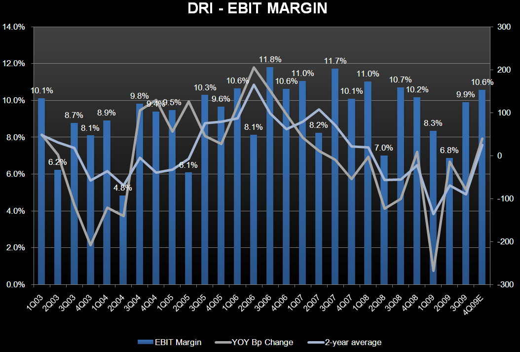 DRI – LOOKING AHEAD TO NEXT WEEK - driebit