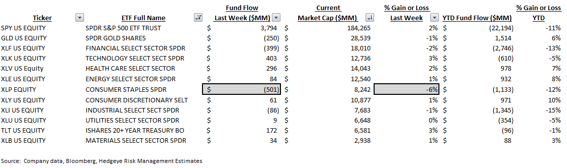 [UNLOCKED] ICI Fund Flow Survey | Dull Thud to End 1Q for Domestic Equity Fund Flows - ICI 9