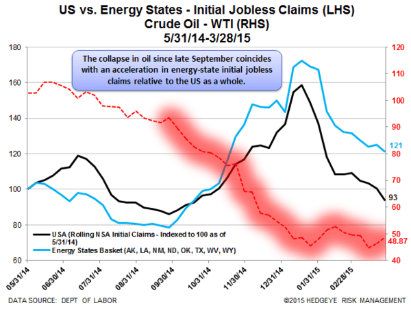 INITIAL CLAIMS | EGG-CELLENT - Claims20 normal