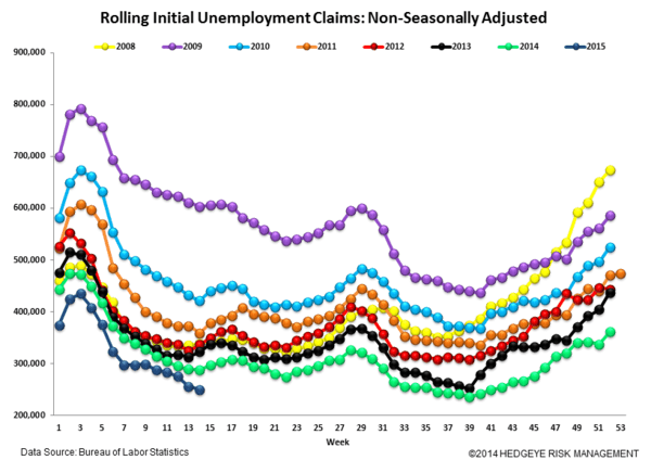 INITIAL CLAIMS | EGG-CELLENT - Claims6 normal